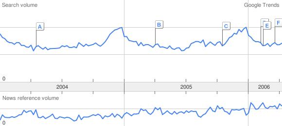 Trends Espresso.jpg