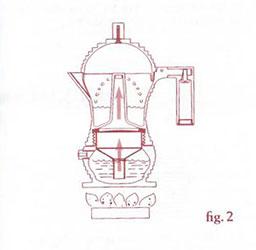 Espressokanne Pulcina Figur 2 - Mokka Espresso Fluss