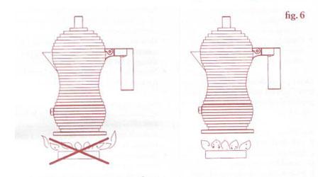 Espressokanne Pulcina Figur 6 - Sie richtig benutzten