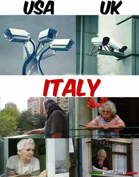 italian-security-cameras